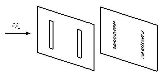 double_slit_particle
