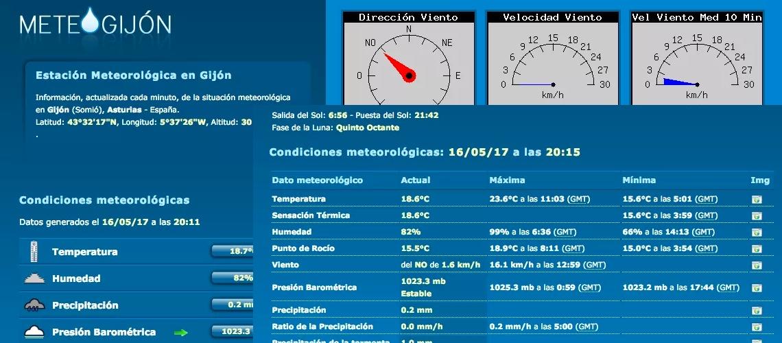 MeteoGijón, estación meteorológica