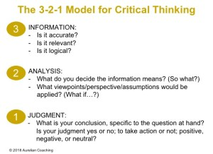 321 model critical thinking
