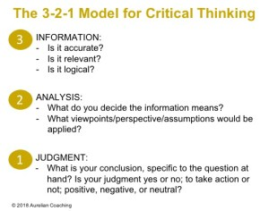 critical thinking 3-2-1 model aurelian coaching