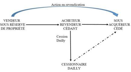 Schéma 19