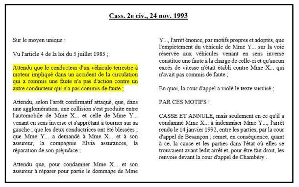 Les causes d exon ration dans la loi du 5 juillet 1985 for Garage qui fait carte grise