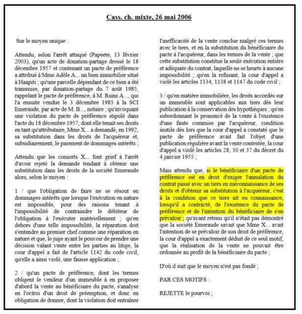 Le Pacte De Preference Notion Effets Sanctions Et Reforme Des