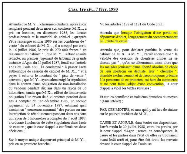 La Cession De Clientele Civile A Bamde J Bourdoiseau