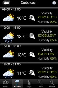 Curborough Weather Report