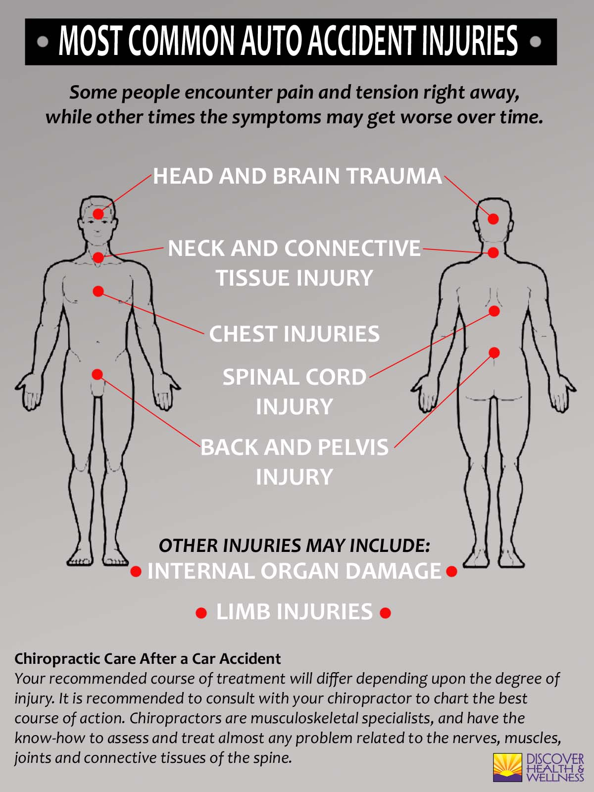 AUTO ACCIDENTS – When the Minor Aches become Major Pains - Discover ...