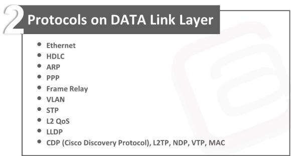 OSI Model Data LInk Layer Waqas Karim Pic1