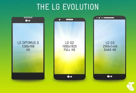 LG-G3-Evolution