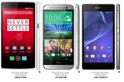 OPO v HTC One m8 v SGS5