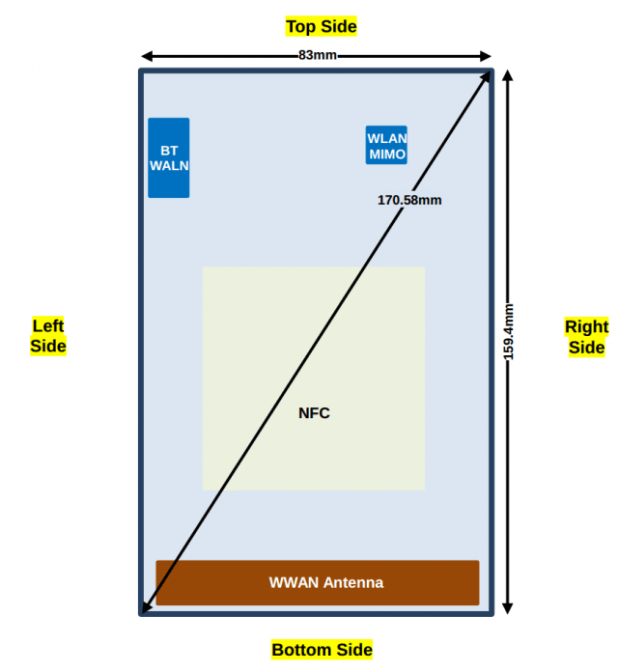 Supposed Nexus 6 through FCC - Antenna