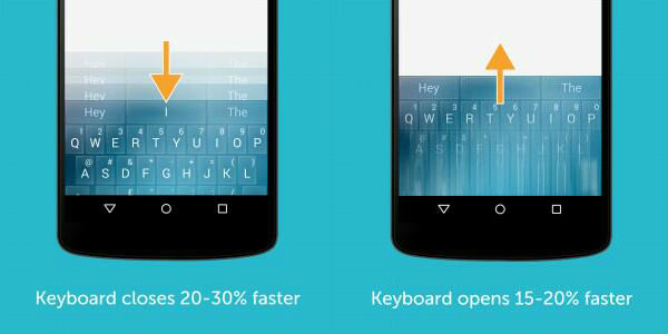 Swiftkey - Close - Open Faster