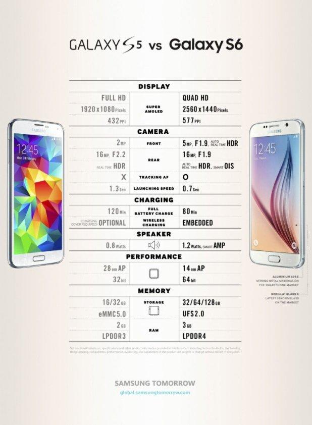 Galaxy-S5S6-Comparison_0330.3