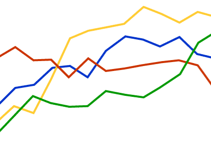 linegraph - Edited