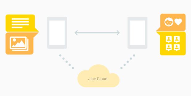 jibe-platform