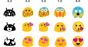 Here's all the new Emoji from Android 8.0