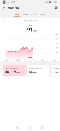 Heart Rate Monitoring
