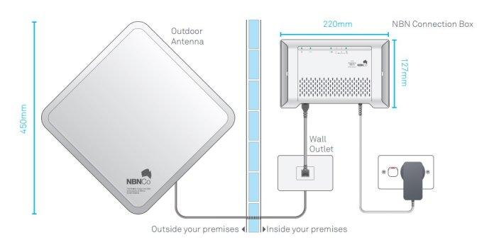 fixed_wireless_diagram