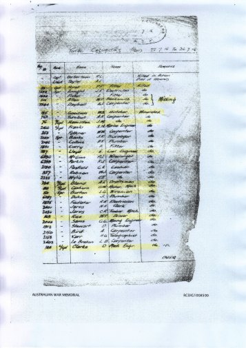 Casualty List 1st FCE - July 1916 Part 1