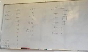Erklärung des Zusammenhangs von Belichtungszeit, Blende und ISO