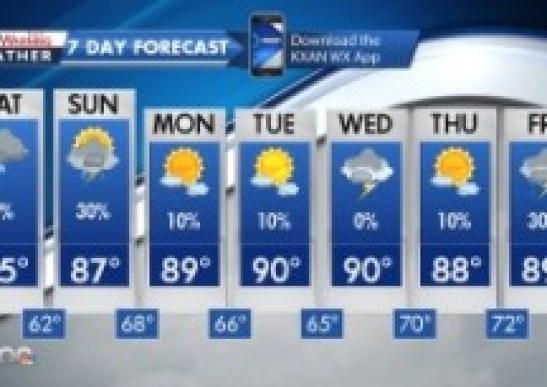 7_day_forecast_300_6_4