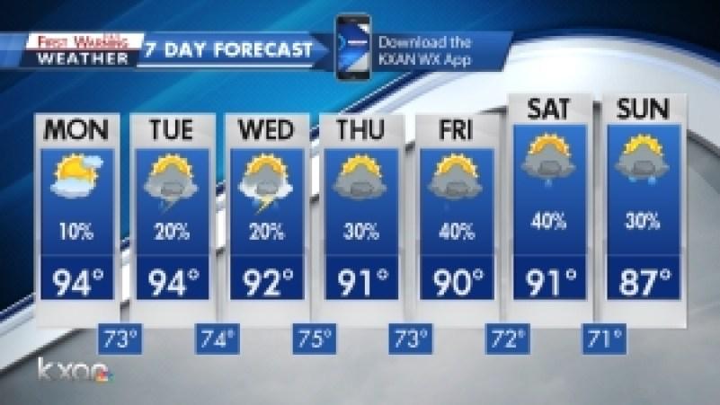 7_day_forecast_300_9_12