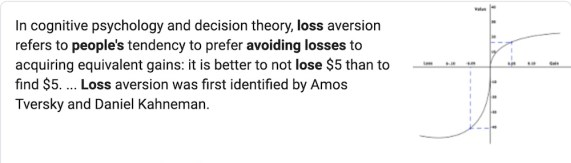 Loss Aversion From Wikipedia. A definition that might be contingent on explaining momentum.