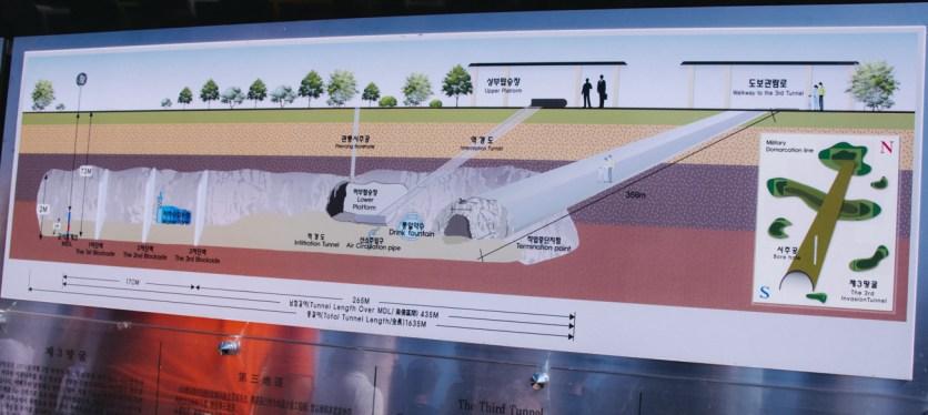 Third Infiltration Tunnel