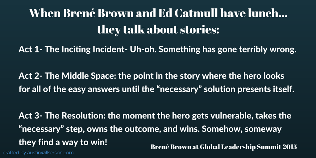 B Brown and E Catmull