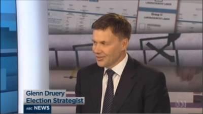 Glenn Druery election strategist