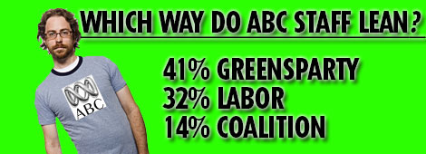 ABC Feral Lefties