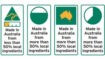 Australian Food Labelling Sham