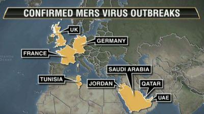 MERS Pandemic