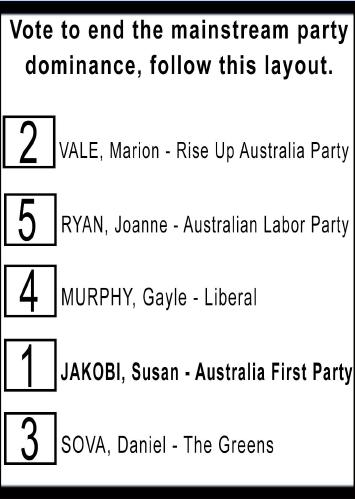 Australia First Party How to Vote in Lalor 2016