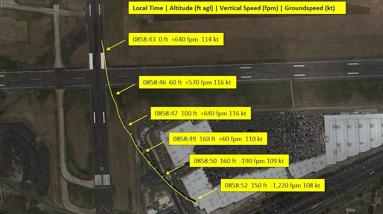 The aircraft track from Airservices ADS-B data. (ATSB)