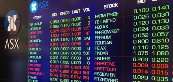 How to Buy Shares in the Stock Market