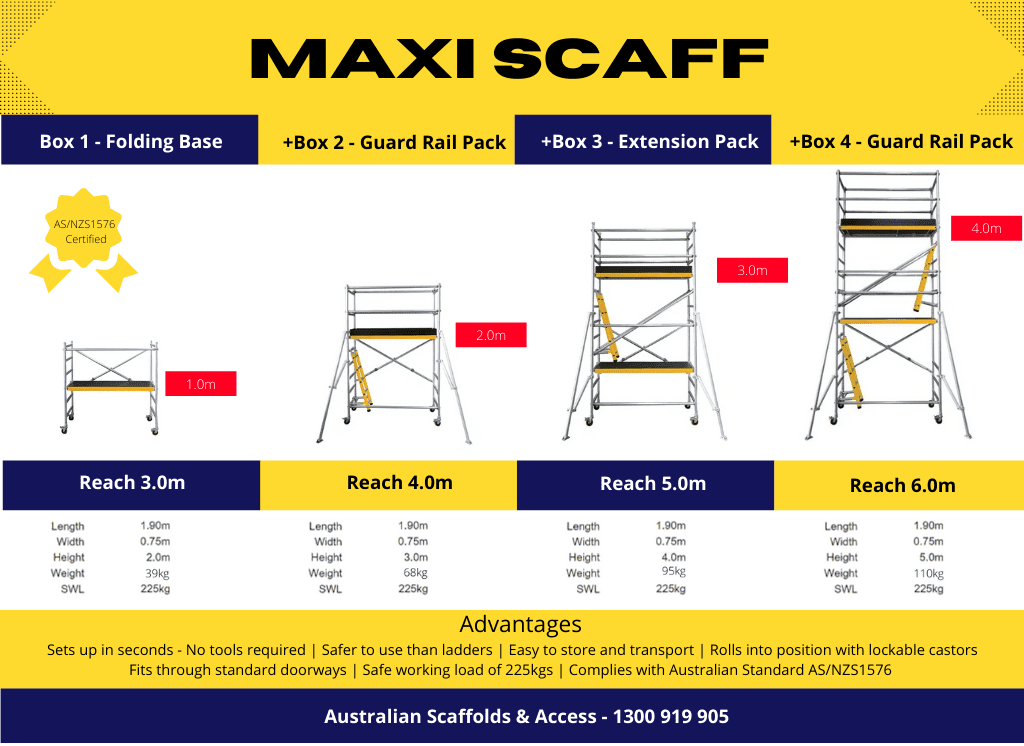 Scaffold Extension Kit 2.0m