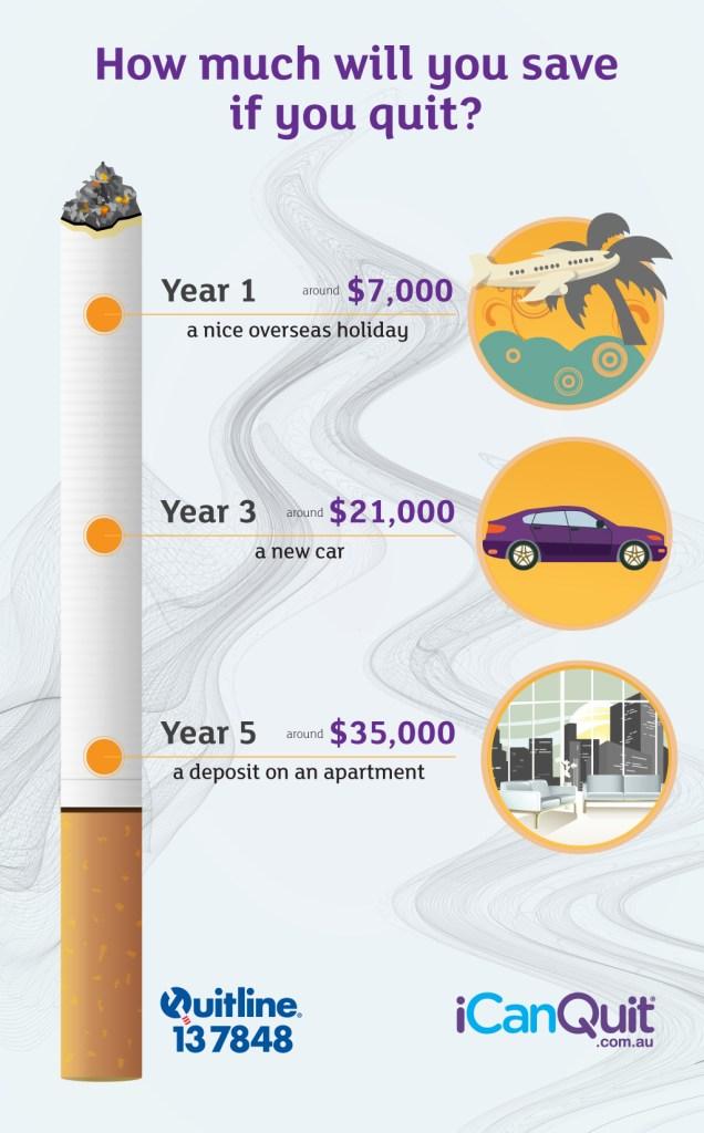 SmokingSavings_Infographic_1024x1650