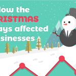 Infographic: How the Christmas holidays affects businesses