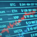 Trading cryptocurrency CFDs