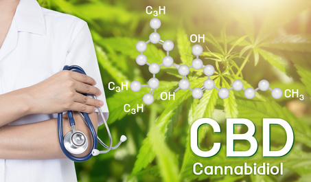 You Can Consume CBD Oil in Different Ways