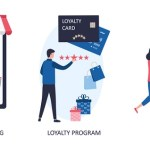 How Social Media has Refreshed the Loyalty Programme Strategy