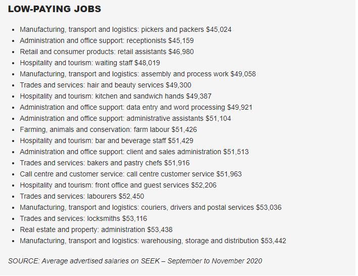 澳洲薪资最高和最低的职业揭晓!您排在哪一等级?
