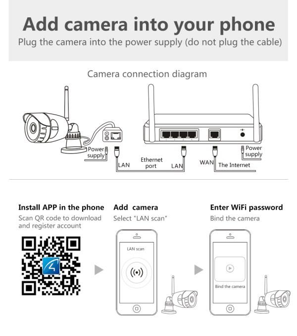 Mini Bullet Camera 1080P Outdoor Wireless Wifi Security IP Camera 15