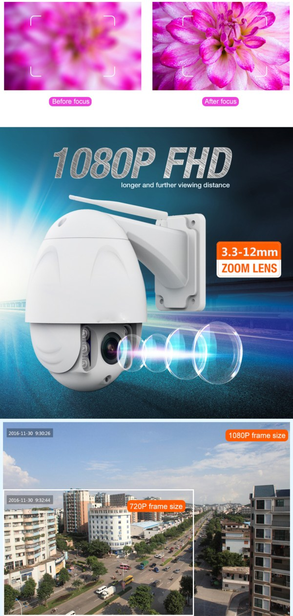 PTZ Dome Camera 4 times Zoom P2P 1080P Onvif IR 30m Full HD CCTV Outdoor Camera 5