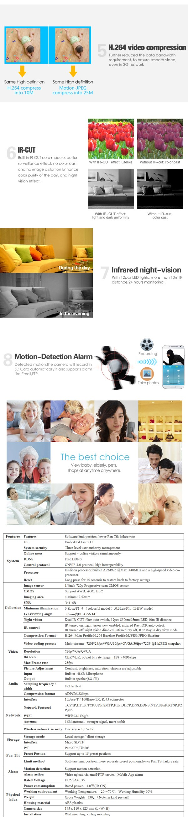 Audio Camera with Two way Audio IR Day Night Indoor Wifi Mini IP Camera Home Security Network Camera 7