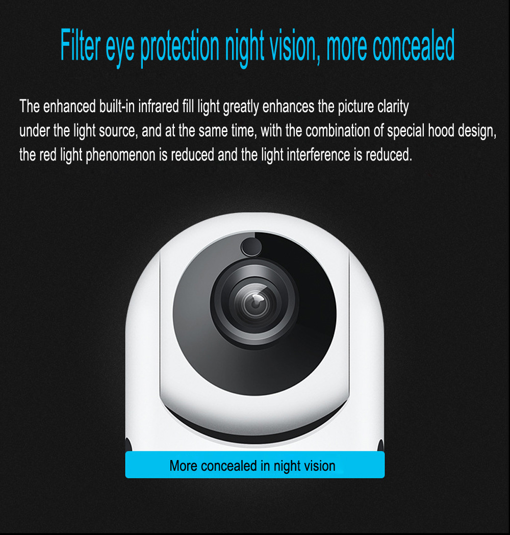 P2P IP Camera with Motion Detection Two Way Audion Wireless