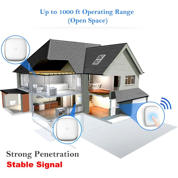 Self-Powered Wireless Doorbell Waterproof Colorful LED Flash 38 Chimes 4 Volumes 7
