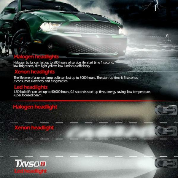 LED Car Headlight Bulbs H8 H9 H11 High Beam/Low Beam/Fog Light All-in-One Design 5