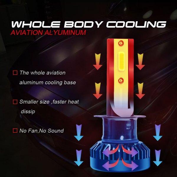 H1 LED Headlight Bulbs Conversion Kit 6000 K Cold White 360° Adjustable Beam 7