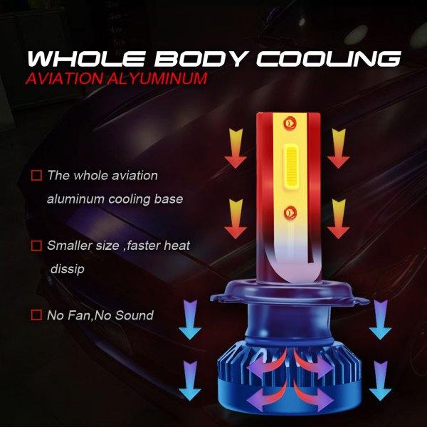 H7 LED Headlight Bulbs Conversion Kit 6000 K Cold White 360°Adjustable Beam 7